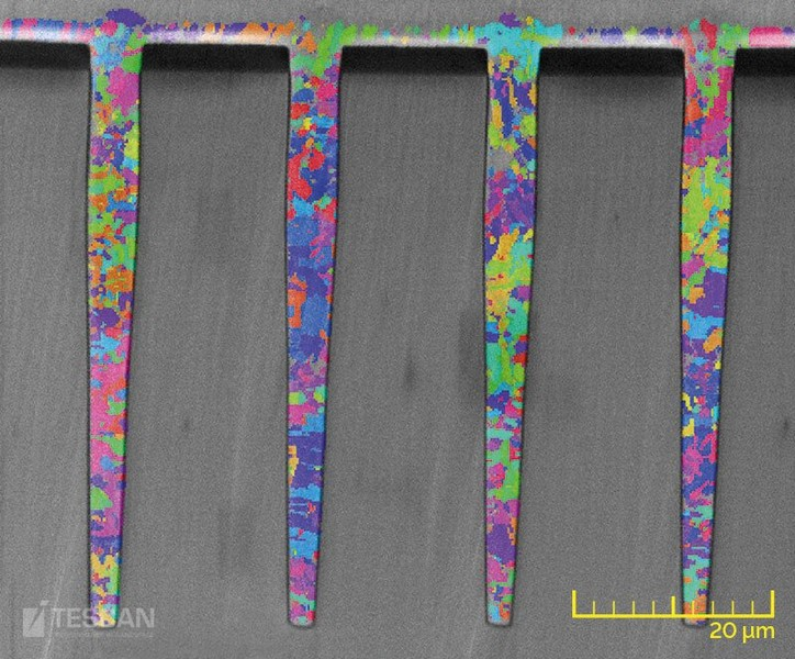 EBSD maps of a set of 4 × 50 μm copper TSVs polished by plasma FIB showing an overlay of a SE image with the IPF orientation maps. Image taken from T.Hrncir, et.al. ISTFA 2014, p. 136